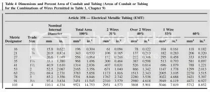 Thhn wire sizes table brokeasshome conduit sizing for multiple wire sizes keyboard keysfo Gallery