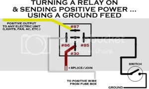 Simple Fog Light Wiring?  HondaTech  Honda Forum Discussion