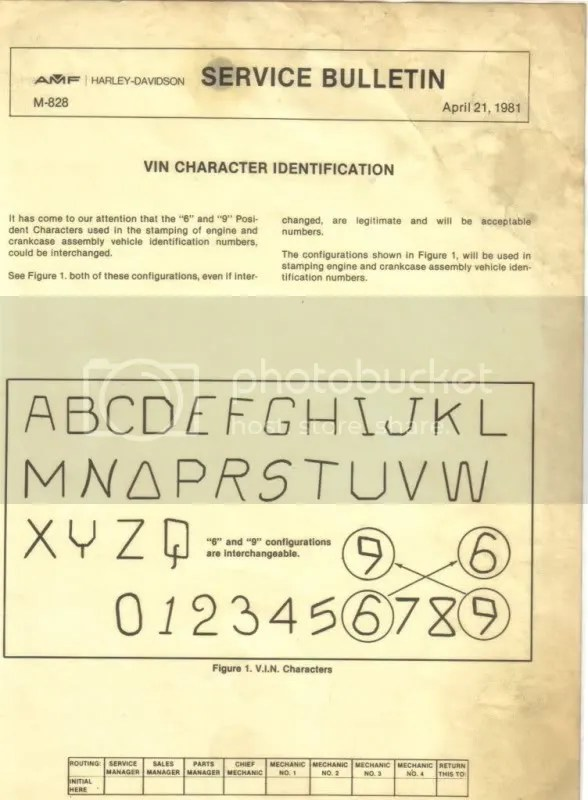 harley frame number identification | Jidiframe co