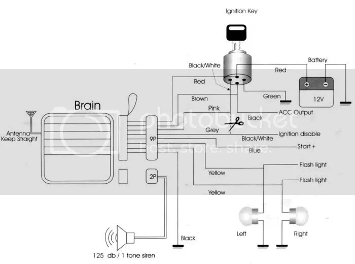 Awe Inspiring Cyclone Motorcycle Alarm Wiring Diagram Hobbiesxstyle Wiring Database Gramgelartorg