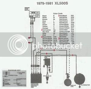 1979 honda xl500s minimalist wiring Help  Vintage