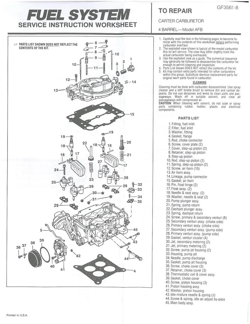 Edelbrock Carb Exploded View