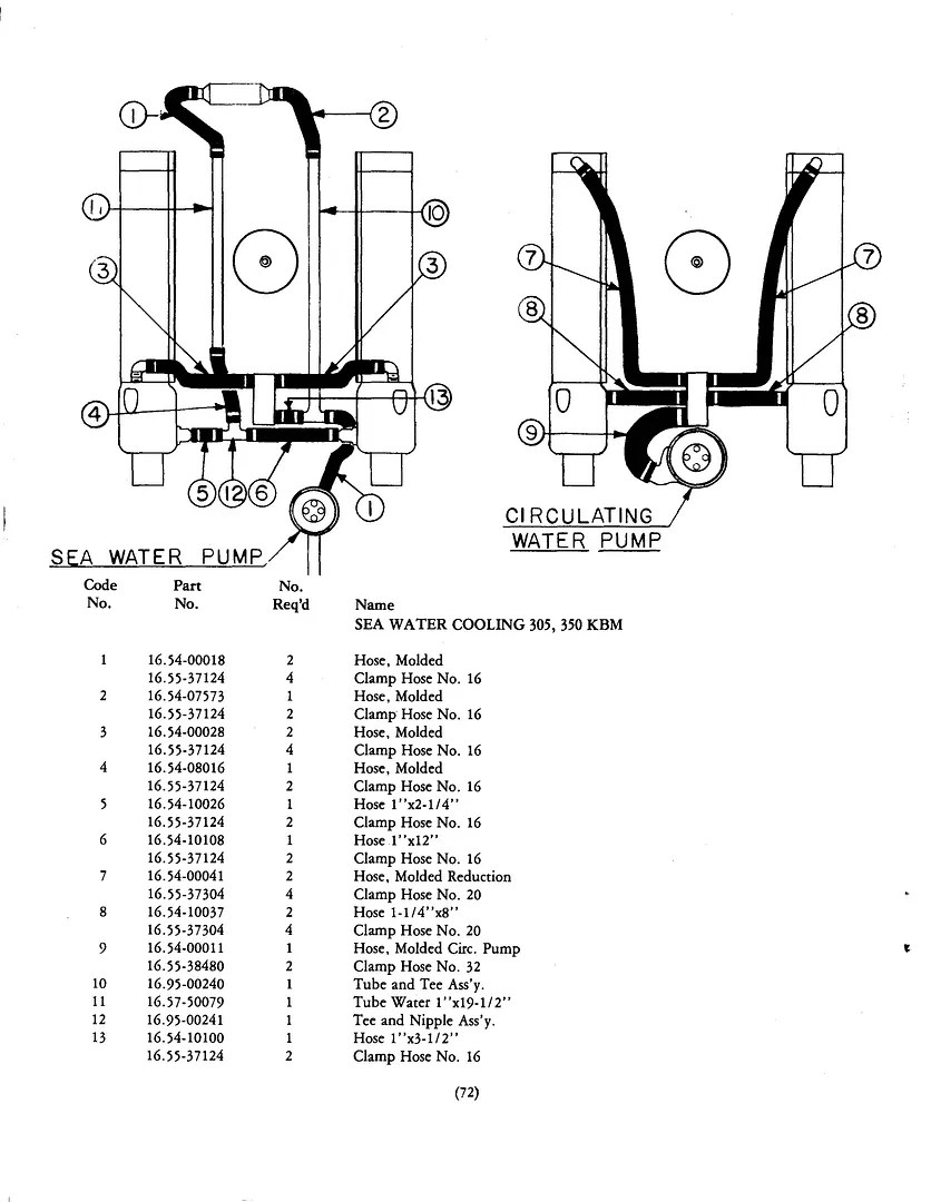 Wiring Diagram In Addition Atwood Water Heater Wiring Diagram Also