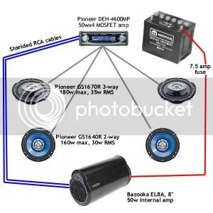 Bazooka Speaker Wiring Harness Bazooka Free Printable