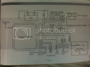 cbr600f4i wiring diagram AND I HELP ME PLEASEEE  CBR