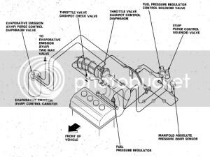Honda Rebel 250 Carburetor Rebuild Diagram  Best Place to Find Wiring and Datasheet Resources