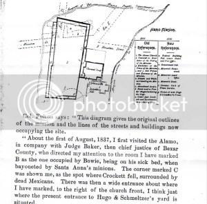 Fulton Diagram   Alamo Studies Forum