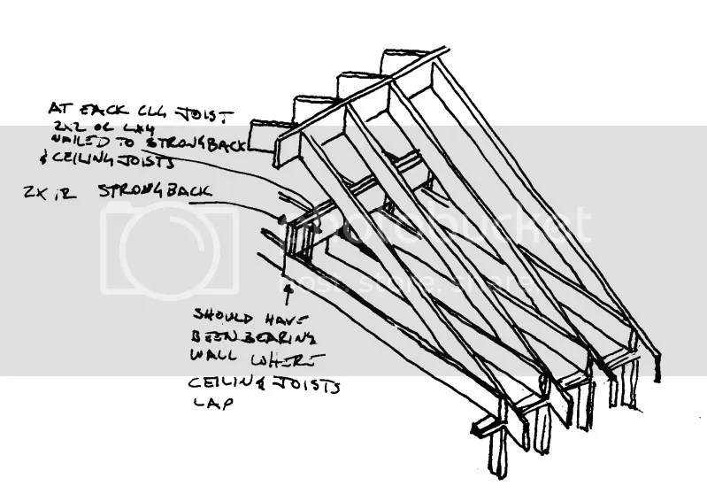 What Is A Ceiling Joist Strongback Nakedsnakepress Com