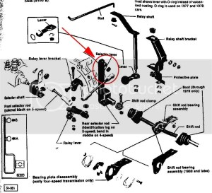 VWVortex  Shifter linkage diagram