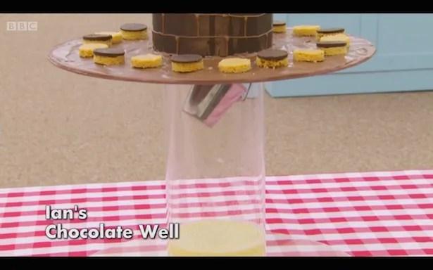Ian's chocolate well