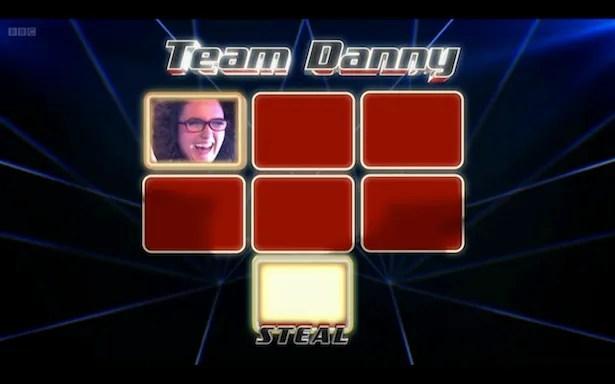 TEAM DANNY