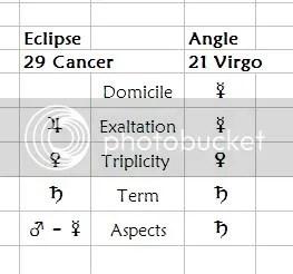 ruler of Bejing eclipse