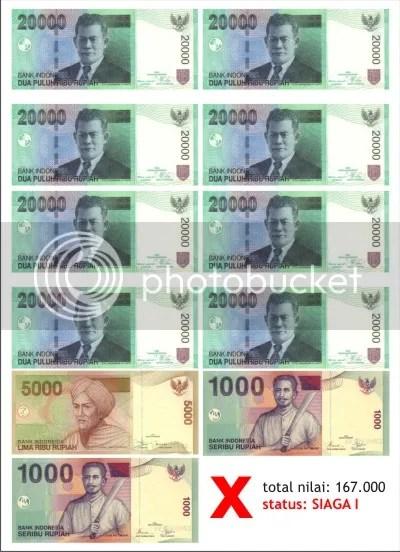 formasi duit tidak aman