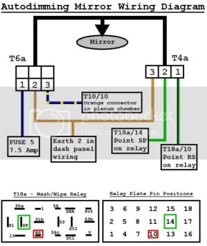 VWVortex  HOWTO: Replacing rain sensor and