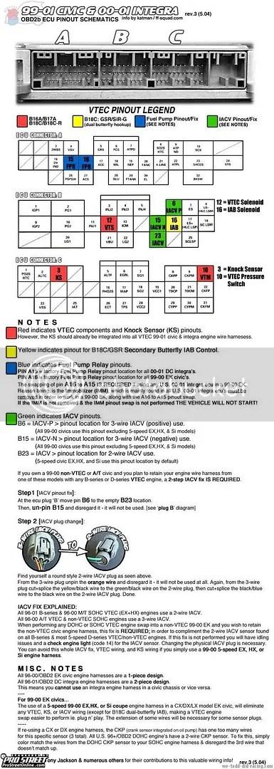Honda ecu pinout diagram wiring diagrams longlifeenergyenzymes com on s2000 ecu wiring diagram 03 4Runner EFI Wiring Nissan Wiring Diagram