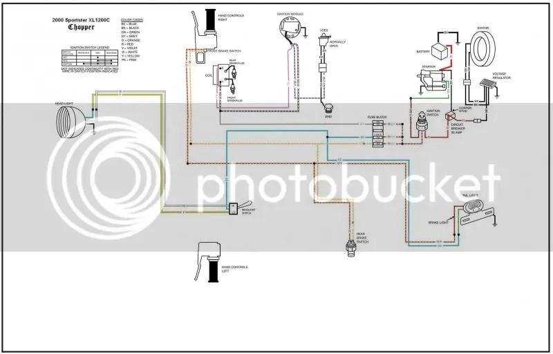 dyna s ignition coil wiring diagram wiring schematics diagram rh enr green com dyna coils wiring diagram Dynatek Coils