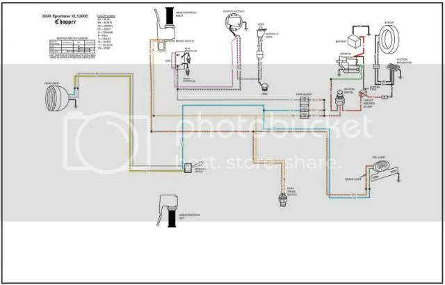 Awesome Evo Chopper Wiring Diagram Ensign - Electrical Circuit ...