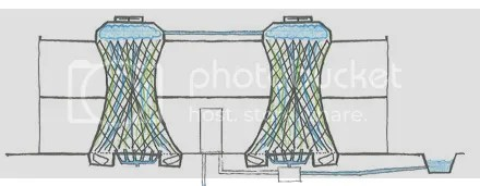 Cogeneration Sketch