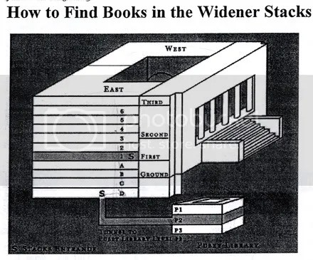 Widener Diagram