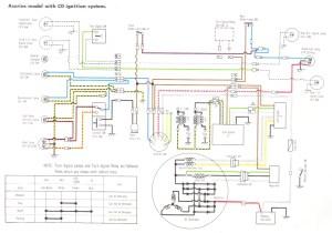 Wiring Diagrams H1E, H2H2A, A7 w CDI & A7 wpoints
