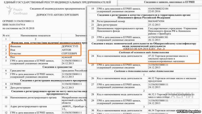 """""""Крадений"""" кримський газ видобуватиме пов'язана з Медведчуком фірма – """"Схеми"""""""