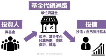 基金去哪買最便宜?基金通路平台整理比較懶人包(銀行、投信、投顧、線上平台、券商、保險、郵局)