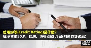 信用評等(Credit Rating)是什麼?3大信評公司標準普爾S&P、穆迪Moody's、惠譽國際介紹(附債券評級表)