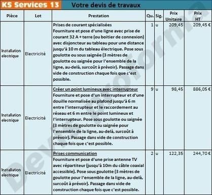 KS Services 13 Devis Rfection