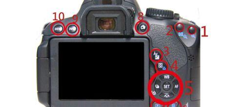 【學攝影】單眼相機基本功能與按鈕操作方式介面解說1(背面)-單眼相機攝影教學系列