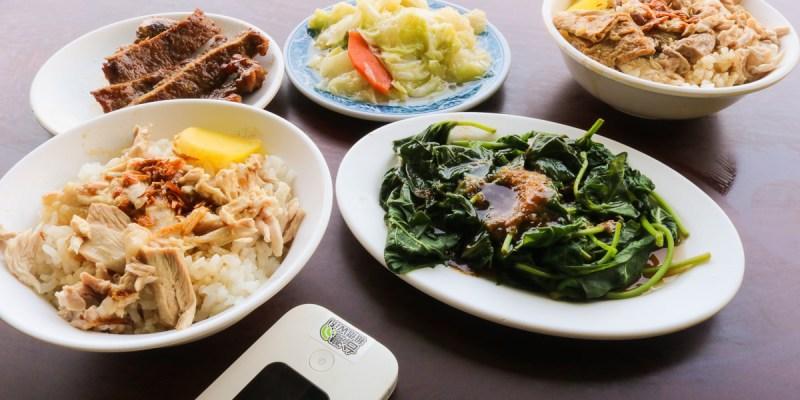 台灣租借WiFi旅遊熱點分享吃到飽 長租、短租、移民、租屋 超划算一天只要29元起(附優惠連結
