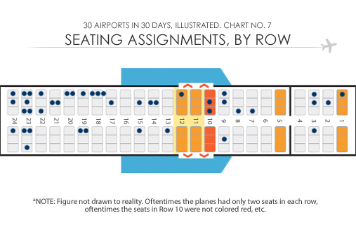 30 Airports in 30 Days, Illustrated. Chart No. 7.