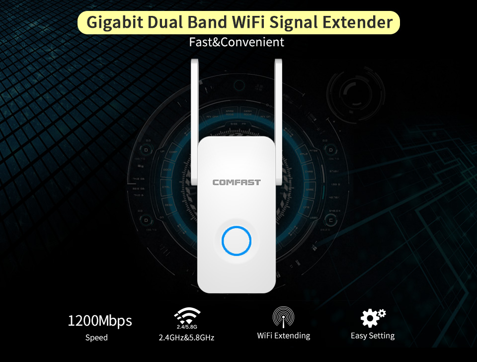 Comfast WR752AC 1200M Wireless Wifi Repeater Dual Band External 2 Antennas AP Router Signal Extender 24