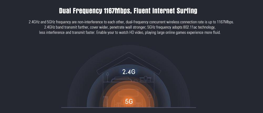 Xiaomi Mi 4A Wireless Router Gigabit Edition 2.4GHz + 5GHz WiFi High Gain 4 Antenna Support IPv6 27