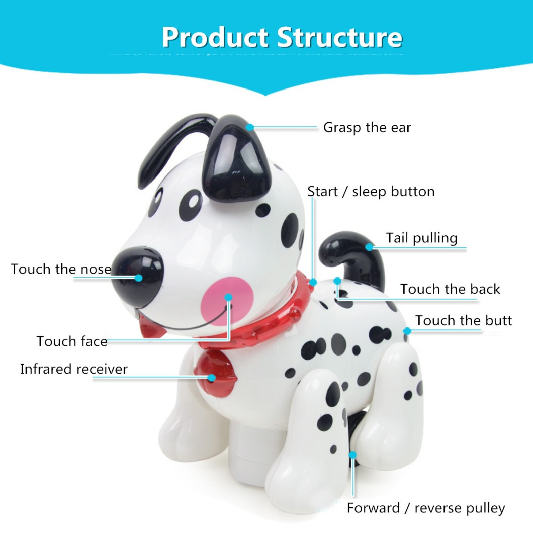 Smart Storytelling Robot Dog Sing Dance Walking Talking Dialogue pet Toy IR RC 33