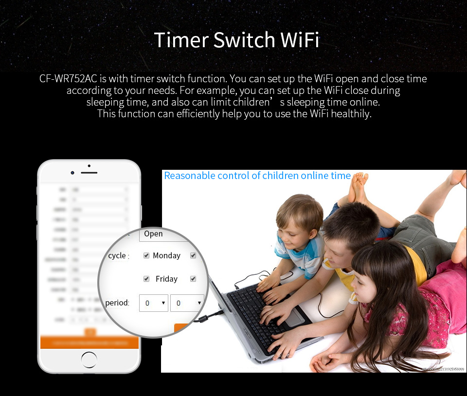 Comfast WR752AC 1200M Wireless Wifi Repeater Dual Band External 2 Antennas AP Router Signal Extender 30
