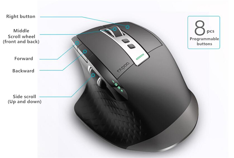 Rapoo MT750S Rechargeable Multi-mode Wireless Mouse Bluetooth 3.0/4.0 2.4GHz Switch Among 4 Devices 13