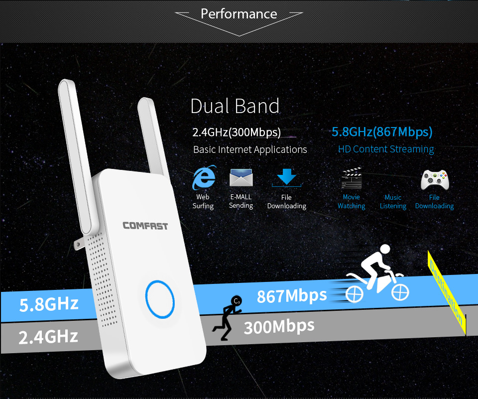 Comfast WR752AC 1200M Wireless Wifi Repeater Dual Band External 2 Antennas AP Router Signal Extender 27
