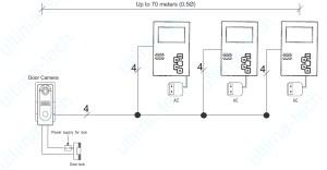 Video Inter System: Waterproof Door Camera & 43