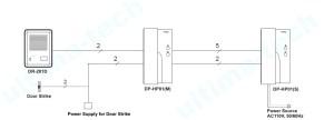 COMMAX 1 to 2 Audio Inter: 1 Doorbell & 2 Audio Phones