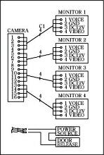 Commax Video Door Inter Kit for 4 Apartment Building   eBay