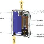kraftwerk_charger_cutaway