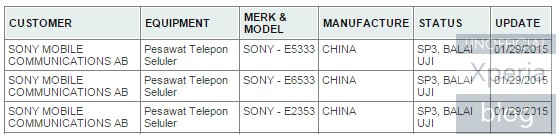 sony_indonesian_postel_regulation_site_xperia_blog_013015