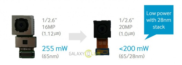 Galaxy_S7_20MP_camera_sensor_leak_102015_1