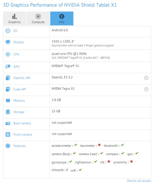 NVIDIA_Shield_Tablet_X1_GFXBenchmark