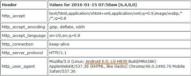 LG_G5_Model_number_LG-H830