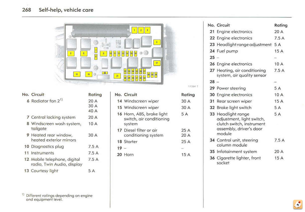 desyqahy opel corsa 2005 fuse box diagram wiring automotive wiring diagrams vauxhall zafira fuse box diagram 2005 at bayanpartner.co
