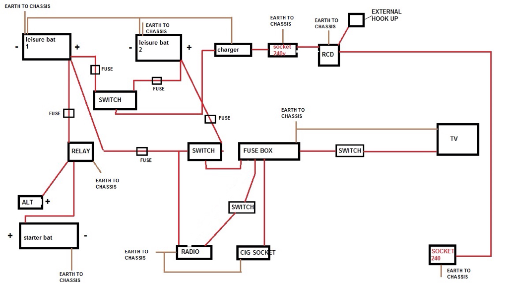 wiring diagram for gulf stream rv   33 wiring diagram