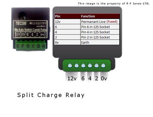crydom relay wiring diagrams siemens relay wiring 8 Pin Relay Wiring Diagram Dayton 1512Z Relay Wiring Diagram