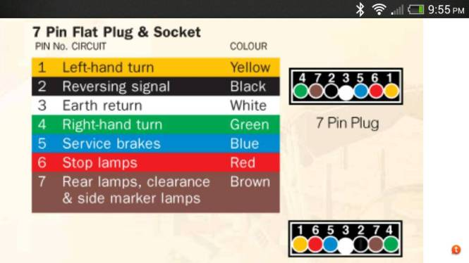 caravan wiring diagram nz caravan image wiring diagram wiring diagram for 7 pin caravan plug wiring diagrams on caravan wiring diagram nz