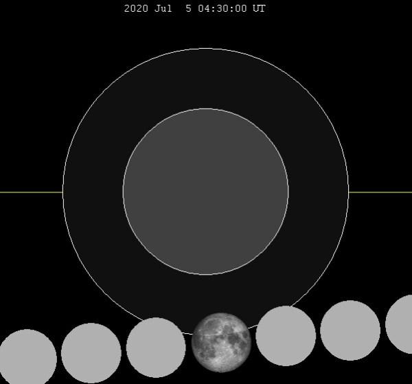 Penumbral Lunar Eclipse to Darken the Moon After July ...